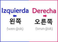 Polyglot Language Cheat Sheet - English/Spanish/Korean - Left & Right = Izquierda & Derecha = Wen-jjok & Orun-jjok - Picture only, bad link. Korean Words Learning, Korean Language Learning, How To Speak Korean, Learn Korean, The Words, Learn Hangul, Korean Lessons, Korean Phrases, Language Study