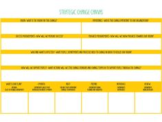 Strategic Change Canvas