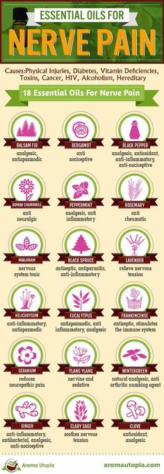We list 18 of the best essential oils for nerve pain. These oils can be a natural alternative treatment for painful nerve pain or neuropathy. - Diy Healthy Home Remedies Essential Oils For Pain, Essential Oil Uses, Natural Essential Oils, Young Living Essential Oils, Essential Oils For Fibromyalgia, Essential Oils Sciatica, Essential Oils For Inflammation, Natural Oils, Natural Healing