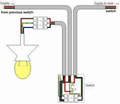 two way light switching 3 wire system new harmonised cable colours rh pinterest com