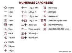 Numerais japoneses