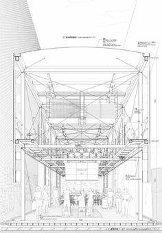BMW Guggenheim Lab (Nueva York) es un espacio público experimental con programas gratuitos muy bien pensados por los comisarios artísticos del Guggenheim. Este espacio se encuentra en una estructura temporaria diseñada por Atelier Bow-Wow. La estructura se concibió como un teatro ambulante con tramoya en el segundo piso que se puede armar en diferentes ciudades, lo cual permite que allí puedan desarrollarse diversas actividades, como talleres, conferencias, exposiciones, proyecciones…