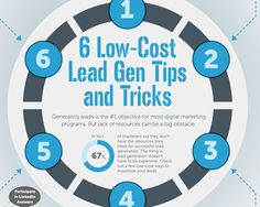 6 Low-Cost Lead Generation Tips and Tricks [Infographic]
