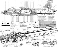 Yoryi (puntocom) - Modelismo y Maquetas - Aermacchi MB-326 Italeri 1/48 - Aviación Post-WWII