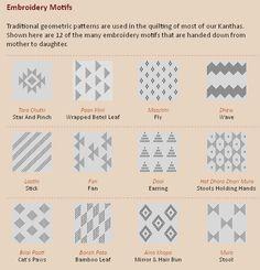 Crafti Musings..: Saree Embroidery - 7 - Kantha Bengali embroidery #2