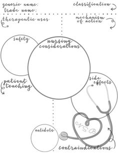 Pharmacology Graphic Organizer Printable Template for