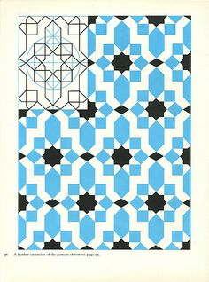 looking for quilt inspiration in Islamic art patterns. Islamic Art Pattern, Arabic Pattern, Pattern Art, Pattern Design, Art Patterns, Geometric Patterns, Geometric Designs, Geometric Drawing, Geometric Art
