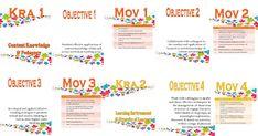 RPMS Portfolio (Free Download) Classroom Welcome, Classroom Rules Poster, Tatto Quotes, Classroom Observation, Portfolio Covers, Portfolio Design, Teacher Portfolio, Letter Tracing Worksheets, Diy Classroom Decorations