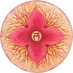 Muladhara Mandala