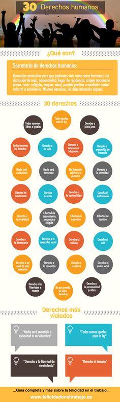 30 derechos humanos en una infografia #Derecho