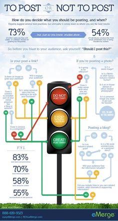 Digital Marketing Community Board #infographic