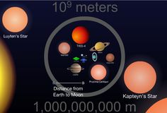 How big is space? The original interactive website to show you how big the solar system is. It's great, BBC came up with another interface to show you the same things years later; http://www.bbc.com/future/bespoke/20140304-how-big-is-space-interactive/index.html
