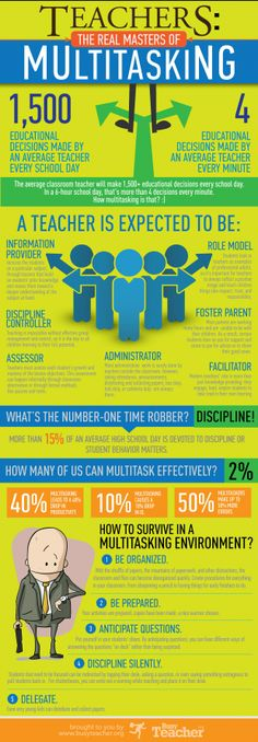 Multitasking-Teachers-Infographic