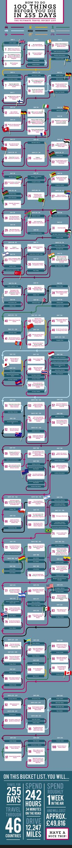 http://www.feeldesain.com/how-to-do-100-things-before-you-die-in-255-days.html