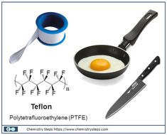 What makes Teflon special - Chemistry Steps Chemistry Lessons, How To Make