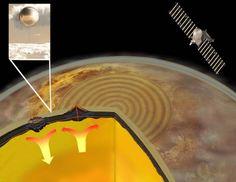 Звук может обнаружить землетрясения на Венере