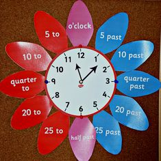 Analogue Clock learning aid from Twinkl Every so often I try to write a general post which includes links for the worksheets and pages that we have been using from Twinkl. This time I am only going to write about Maths. I have written a… English Activities For Kids, English Grammar For Kids, Learning English For Kids, Teaching English Grammar, English Lessons For Kids, Spanish Lessons, Teaching Spanish, Teaching Aids For Maths, Teaching Learning Material