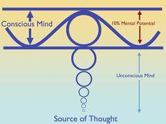 maharishi mahesh yogi mantra - Google Search
