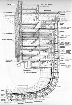 RMS Queen Mary midships hull structure