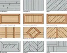 Composite PVC Deck Design Ideas Decking Plans Overstock In-Stock Discount Sale Trex TimberTech Lancaster Elizabethtown PA Deck Patterns, Pvc Decking, Trex Composite Decking, Easy Deck, Deck Plans, House With Porch, Decks And Porches, Building A Deck, Building Plans