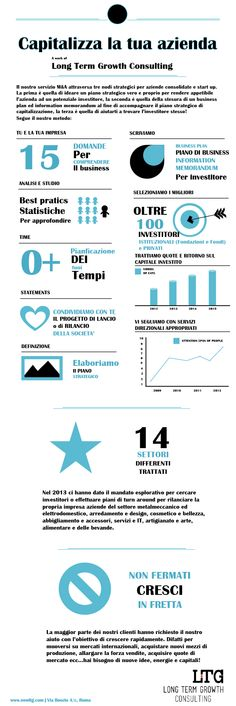 #Infografica #servizio #M&A Long Term Growth Consulting