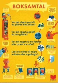 Boksamtalsaffisch – gul Boksamtalsaffisch – blå Boksamtalsaffisch – svart Ett sätt att tala om böcker -boksamtalsguide De små barnens bok – inspelade sånger ur boken med undertexter