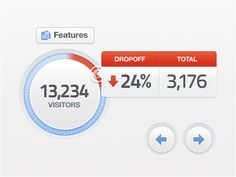 Dribbble - Mixpanel Web Analytics App Chart UI Elements by Mason Yarnell