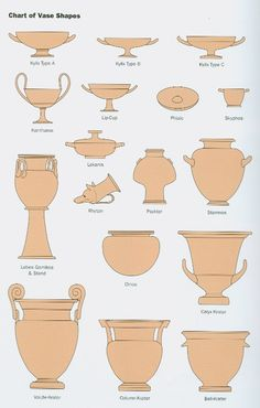 Most current Photographs Ceramics vase shapes Suggestions Platonic Psychology: Reasoning: Greek Vase Shapes Ancient Greek Art, Ancient Greece, Archaic Greece, Vase Transparent, Greek Pottery, Vase Design, Wooden Vase, Wooden Boxes, Paper Vase