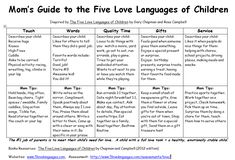 Busy Kids = Happy Mom: Five Love Languages: Printable Mom Guide