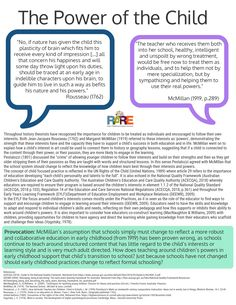 Free resources – RARE Early Childhood Support Services Aussie Childcare Network, Self Assessment, Early Childhood Education, Prompts, Curriculum, Literacy, Teacher, Learning, Free