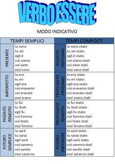 Italian Grammar, Italian Words, Italian Quotes, Italian Language, Tenses Chart, Italian Courses, Learn To Speak Italian, Italian Lessons, Learning Italian
