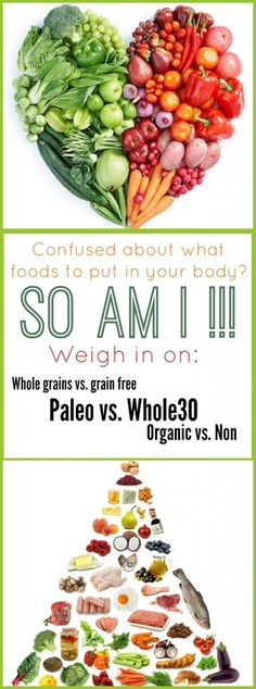 On my Mind: Food Edition. confused about what food to put into your body? So am I! Discuss whole grains vs. grain free. Paleo vs. Whole 30. Organic vs. non organic.