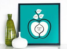 always love a novel family tree expression #familytree #aqua