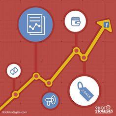 #SocialMedialMarketing #9DotStrategies