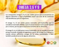 Omegas 3,6 y 9