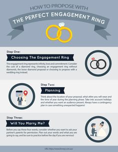 How to propose with the perfect engagement ring? #engaged #wedding #diamond