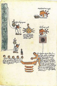 Codex Mendoza (1542) - An Aztec codex, detailing military conquests and daily routine, created about twenty years after the Spanish conquest of Mexico with the intent that it be seen by Charles V, the Holy Roman Emperor and King of Spain. En route to its commissioner it was stolen by the French, and finally ended up in a library in England