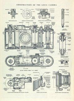 Construction of Leica camera from 1957