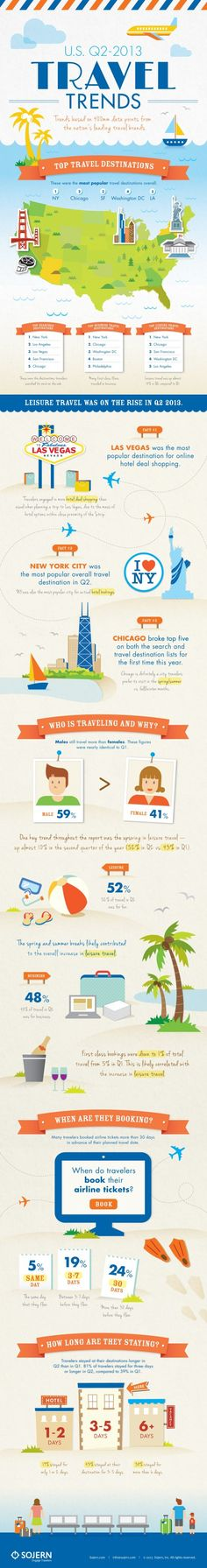"""""""USA Travel trends 2013"""" - < I found this at ... http://www.pinterest.com/hottiepotter/cool-facts-and-info/ . >"""
