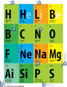 Periodic Table Cupcake Toppers • Full Periodic Table • INSTANT DOWNLOAD by BsquaredDesign on Etsy https://www.etsy.com/au/listing/130413623/periodic-table-cupcake-toppers-full