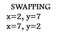 swapping two numbers