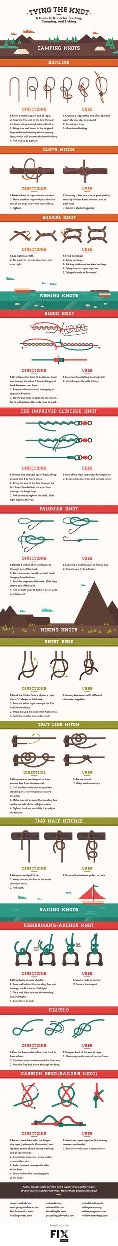 infographic how to tie knots