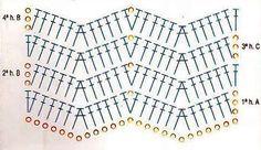 Zig Zag Crochet, Chevron Crochet Patterns, Crochet Bedspread Pattern, Crochet Ripple Blanket, Crochet Snowflake Pattern, Single Crochet Stitch, Crochet Stitches Patterns, Crochet Designs, Amish Quilt Patterns