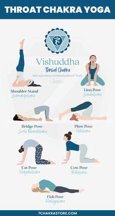 Yoga Meditation, Atem Meditation, Yoga Mantras, Yoga Flow, Chakra Yoga, Les Chakras, Yoga For Chakras, Kundalini Yoga Poses, Vishuddha Chakra
