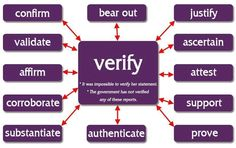 The verb 'verify' and its synonyms.