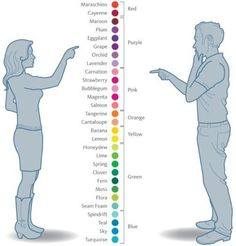 How men and women see colors...