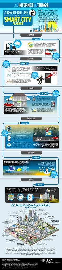 The IoT: A Day in the Life of a Smart City Planner - IDC [Infographic]