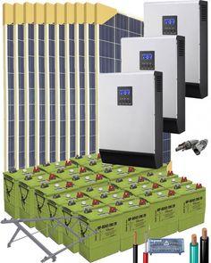 Why You Should Choose to Use Solar Power - Energy Tips Solar Energy Panels, Best Solar Panels, Kit Solar, Solar Attic Fan, Solar Roof Tiles, Solar Generator, Energy Saver, Solar Installation, Solar House