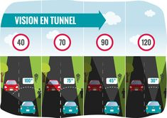 Un site de l'Agence Wallonne pour la Sécurité Routière. Infos utiles, conseils et tuyaux pour une conduite en toute sécurité. Tous usagers, tous concernés!