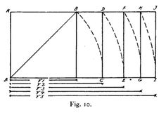 root 5 rectangle | ... square and the four root rectangles derived from it, are respectively